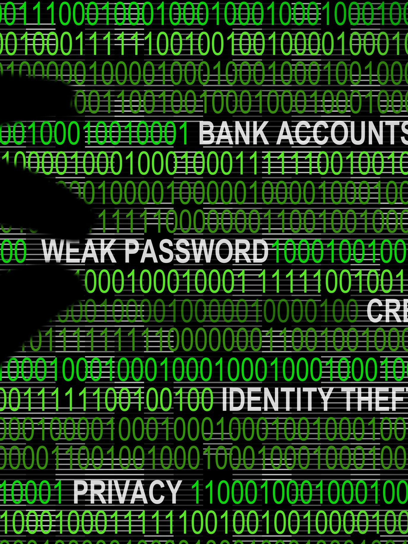 Cybersecurity - Weak Password Concept