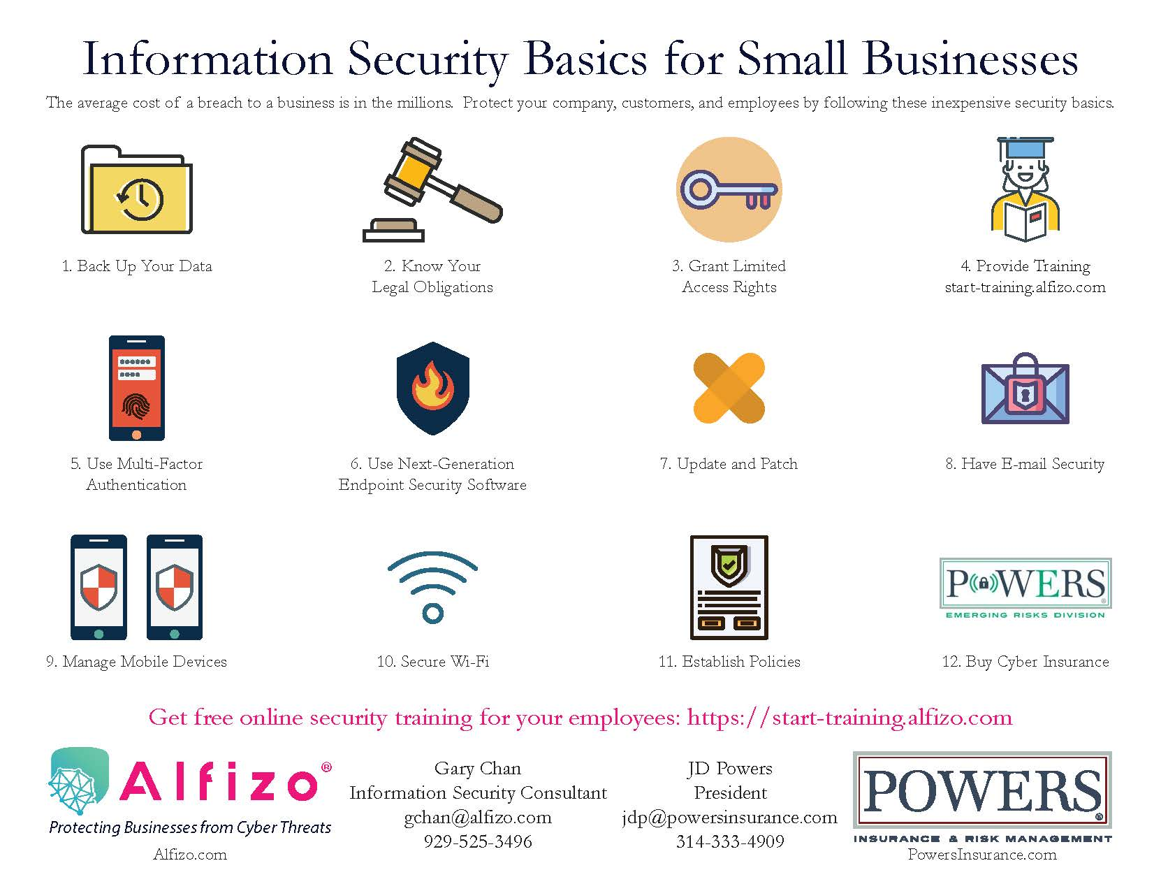 Information Security Basics_Page_1