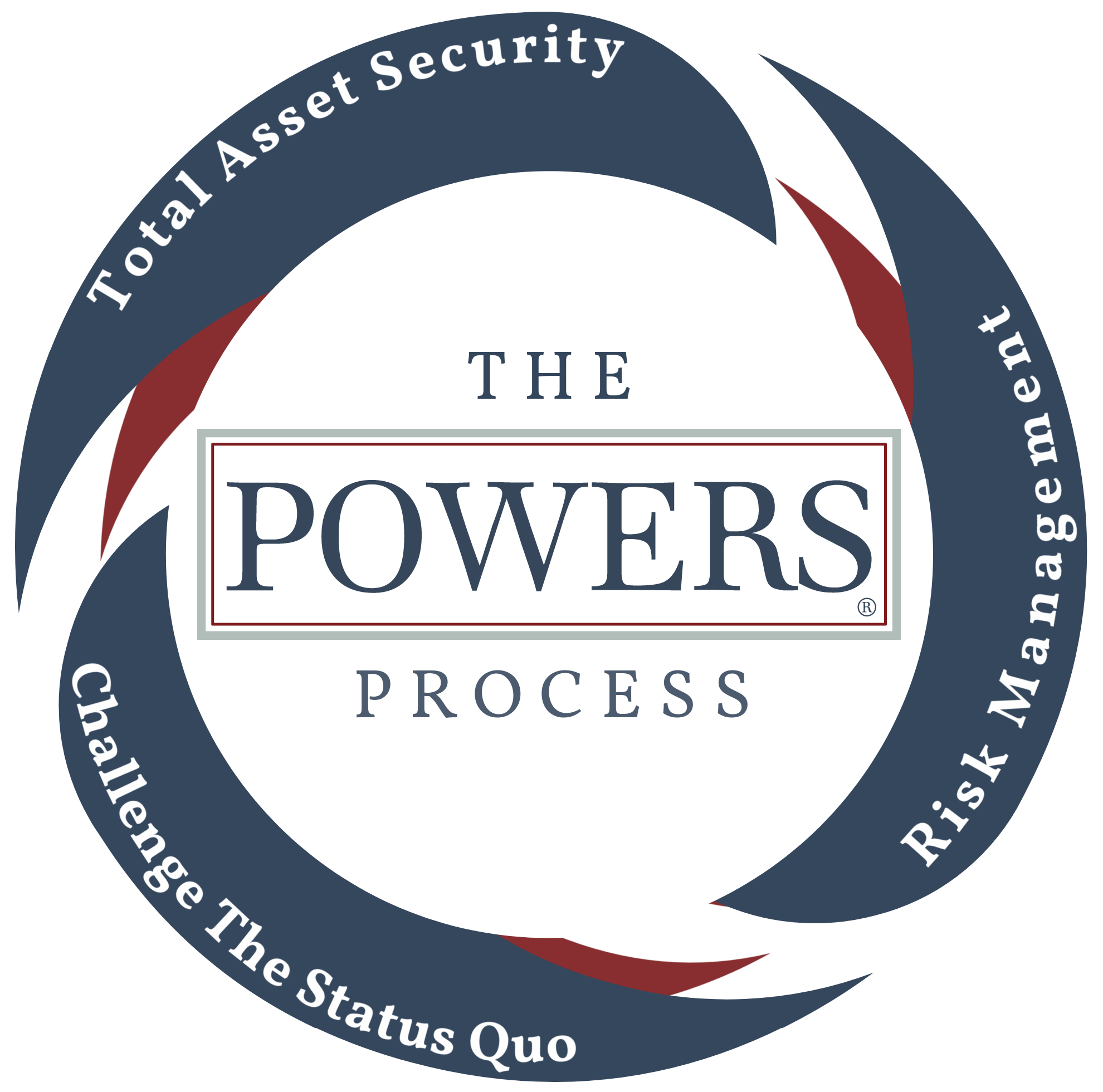 The Powers Process (4)